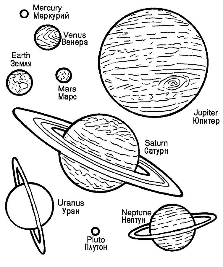 Картинка для раскрашивания планеты солнечной системы